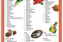 Anti-inflammatory diet for tendinitis. / by Erin Johnson