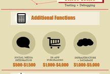 Projektowanie Aplikacji / Projektowanie aplikacji mobilnych