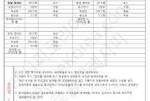 Recipe Korea recipes