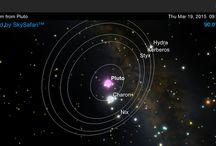 Pluto : Stars On Palm