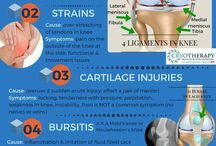 Knees:physiotherapy