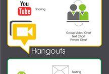 Infographics / Grain maakt het jou gemakkelijk met al deze inspiratie, bezoek onze website; www.grain.nl