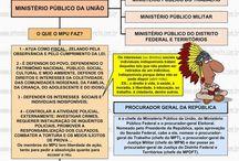 ministério publico