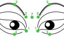 cviky očí