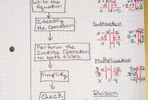 Math Unit 8: Algebra