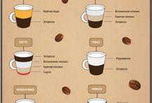 Кофе/напитки