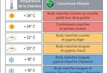 température chambre bb