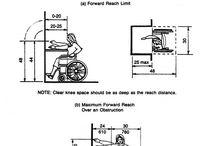 Handicap furnitute