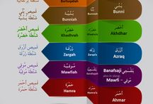 Infographics / Check out our website for Infographics in Arabic, Chinese, ELL, Frehcn, Italian, Latin, Portuguese, and Spanish  http://www.connectwithlanguages.com/engagement-and-hands-on-activities/category/infographics-multilanguage