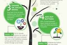 Marketing Strategy & Tactics