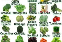 Dieta/cibi alcalinizzanti