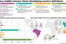 World economy infographics / All things to do with the economy and business