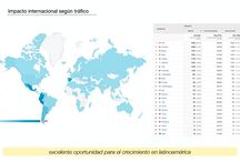 Analítica Entorno Web / Análisis, métricas. ROI