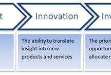 Front end Innovation vs Back end Innovation