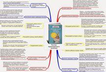 Mind map / Рожденный читать