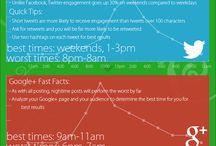 Digital Marketing Infographics / by Deivide Oliveira