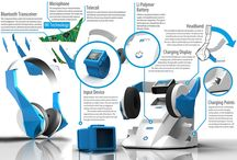 Productposters