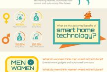 House & Home Infographics