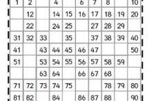 yüzlük sayı tablosu
