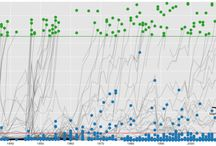 Amazing Data / Amazing representations of data in visual forms.