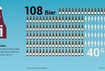 Unsere Infografiken