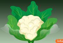 Как варить цветную капусту?