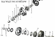 Jeep Wheel Parts