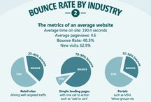 *Bounce Rate / by CaptureHits Marketing Group