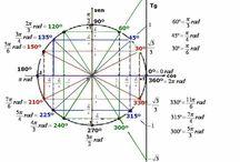 trigonometrie cls9