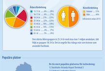 Infographs / Inforgaphs about social media and habits on the web.