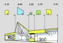 Representação - Arquitetura
