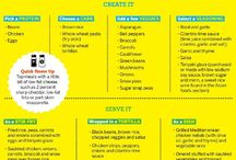 meal planning / by Caitlin Mac Farland