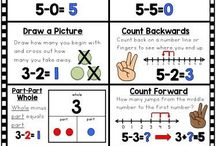 maths strategies
