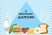Διατροφή -σχολείο