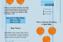 Infographics / Industry, digital, data / by Clark King