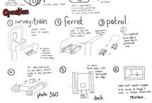 Doodling Product Innovations / These are a collection of my technology ideas that I present as doodles. I have used to sell my ideas to companies and people over the last 3 years.