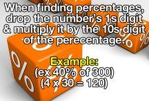 wiskunde tipsss