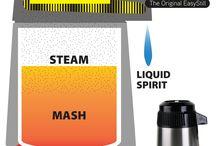 EasyStill distilling apparatus / EasyStill distilling apparatus