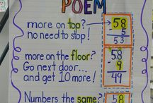 Teaching - Numeracy