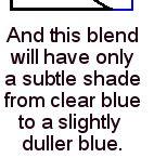 blend uri