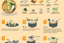 Рецепты - Картинки