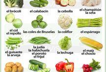 Spanish Language Tips & Tricks