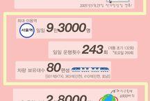 'KTX 5억명' 돌파… 11년 6개월의 기록 / 'KTX 5억명' 돌파… 11년 6개월의 기록