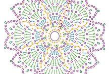 Mandala crochet and pearls
