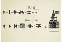 Startup Life / #Startup has a different life than other kind of companies, it's a way of living among the employee with passion, motivation and a will to make it big. This board will explore those components which is essential for a #startuplife.