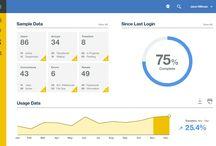 Blau / Modern and innovative dashboards, KPI sets, Webanalytics, Socialmedia Analytics