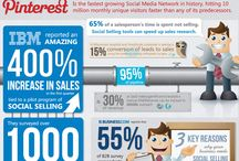"B2B Coaching / Small Biz Coaching Graphics. ""How to sell social media to business"""