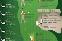 Useful info for golfers / Here we collect all interesting pins for you.