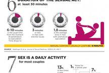wszystko o sex-ie