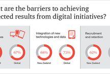 2015 Global Digital IQ Survey: A New Zealand context